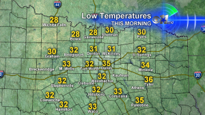 NTX Lows This Morning