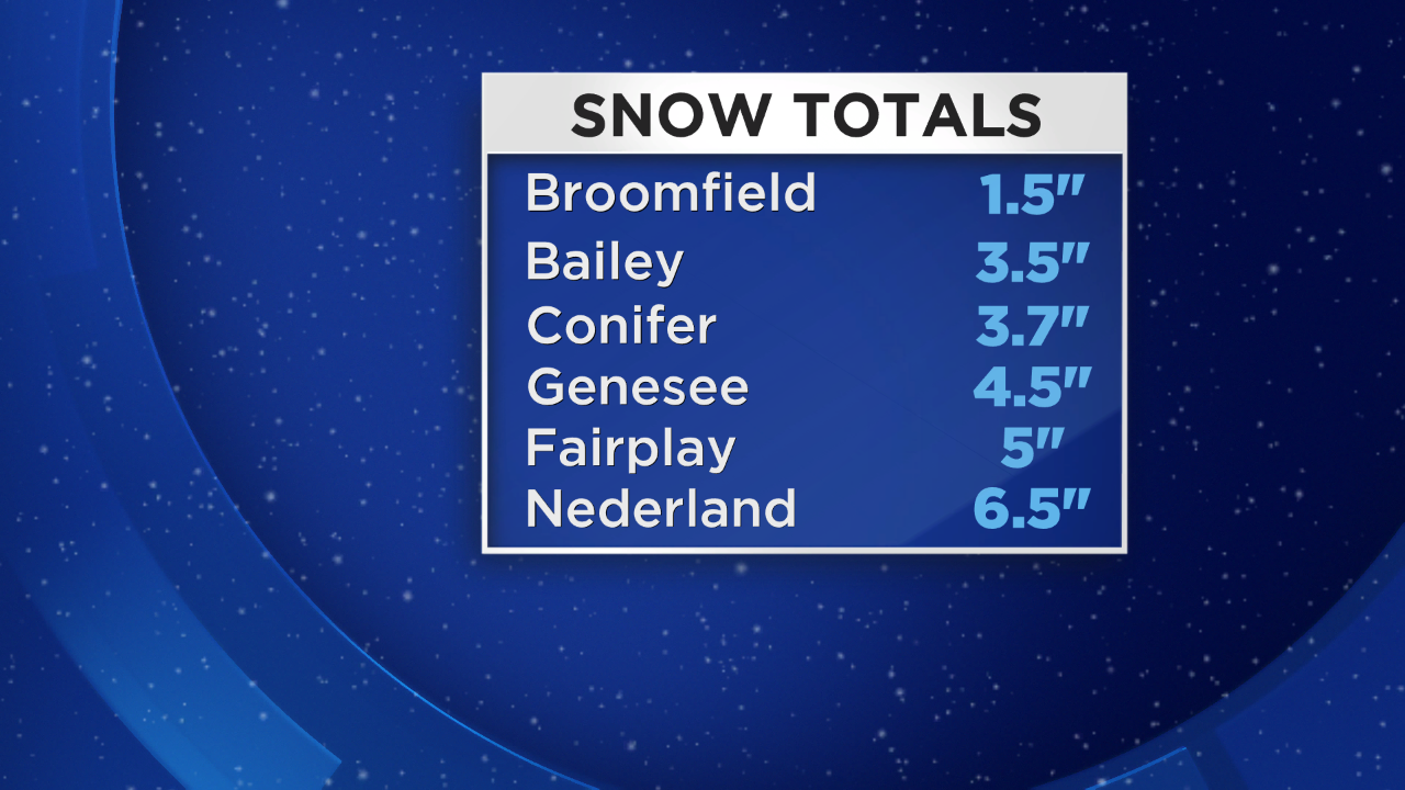 Few mid-afternoon Front Range snow totals.