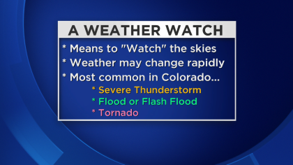 Weather Watch Explainer