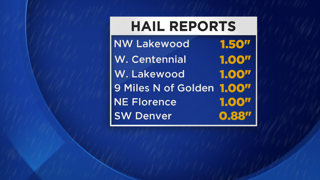 Hail reports from metro Denver on Sept. 29, 2015. (credit: CBS)