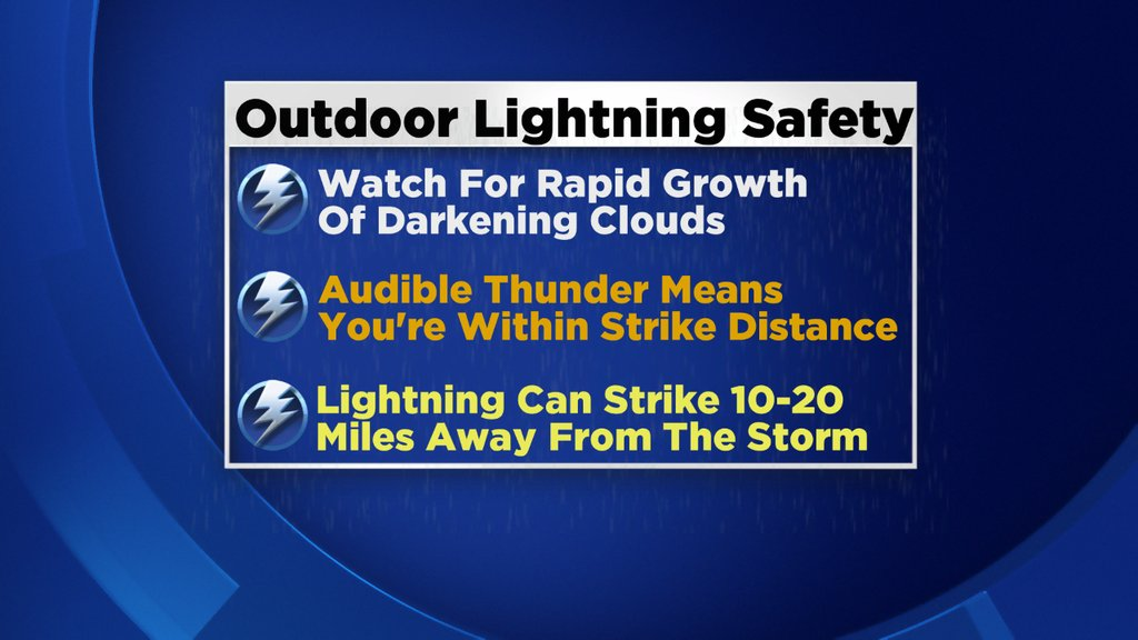 Outdoor Lightning Safety_1