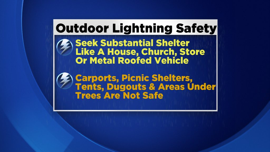 Outdoor Lightning Safety_2