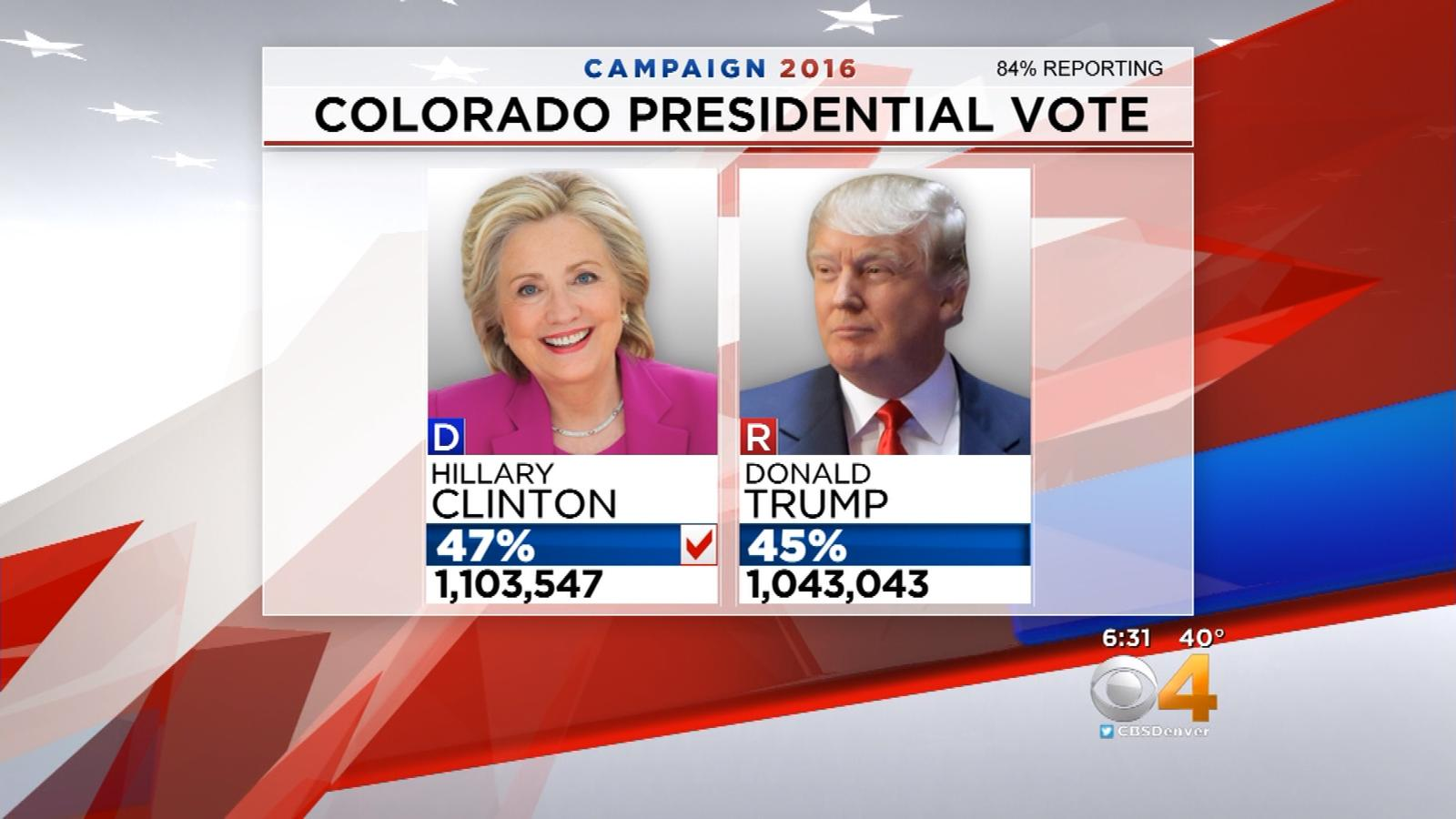 clinton-wins-in-colorado
